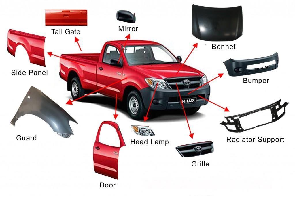 Sell junk cars parts - Instant cash - 1888 pay cash for cars
